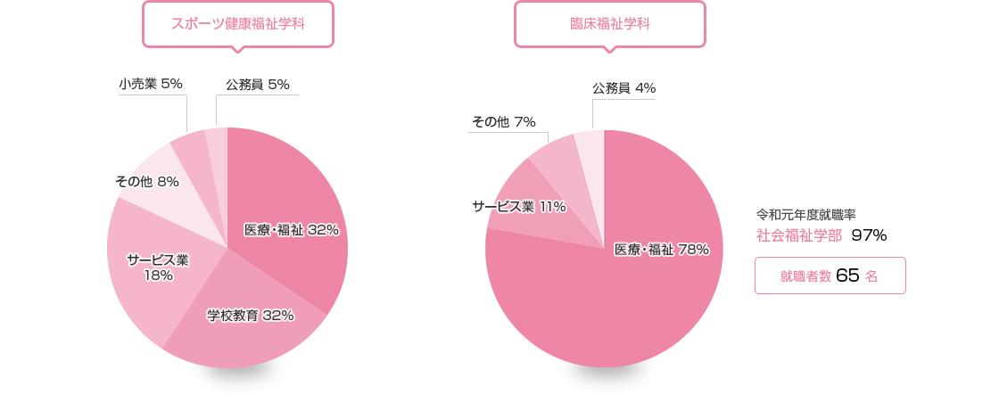 鶴崎 グラフ まるみつ データ 台データオンライン
